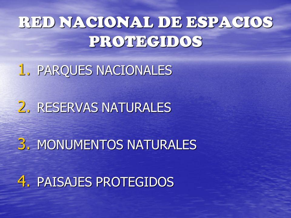 RED NACIONAL DE ESPACIOS PROTEGIDOS 1. PARQUES NACIONALES 2. RESERVAS NATURALES 3. MONUMENTOS NATURALES 4. PAISAJES PROTEGIDOS