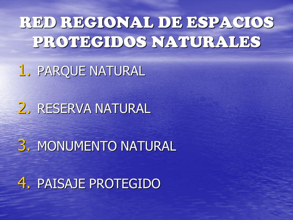 RED REGIONAL DE ESPACIOS PROTEGIDOS NATURALES 1. PARQUE NATURAL 2. RESERVA NATURAL 3. MONUMENTO NATURAL 4. PAISAJE PROTEGIDO