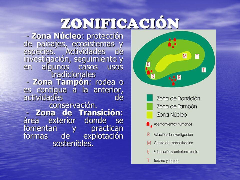 ZONIFICACIÓN - Zona Núcleo: protección de paisajes, ecosistemas y especies. Actividades de investigación, seguimiento y en algunos casos usos tradicio