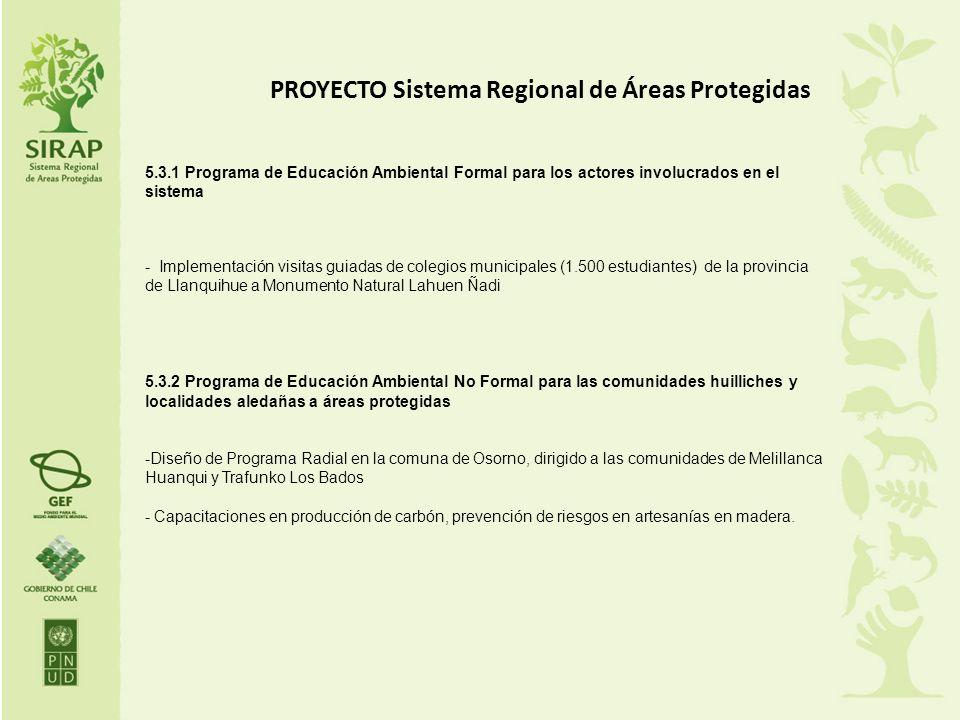 PROYECTO Sistema Regional de Áreas Protegidas 5.3.1 Programa de Educación Ambiental Formal para los actores involucrados en el sistema - Implementació