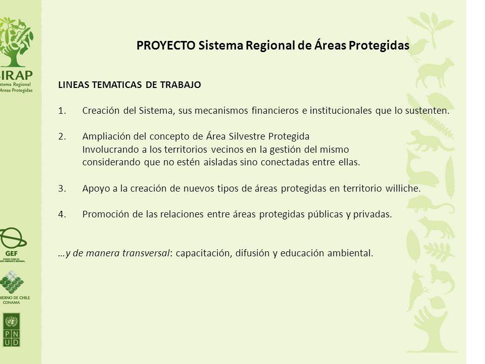 PROYECTO Sistema Regional de Áreas Protegidas LINEAS TEMATICAS DE TRABAJO 1. Creación del Sistema, sus mecanismos financieros e institucionales que lo