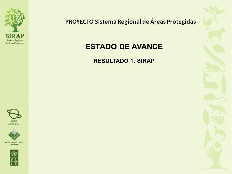 PROYECTO Sistema Regional de Áreas Protegidas ESTADO DE AVANCE RESULTADO 1: SIRAP
