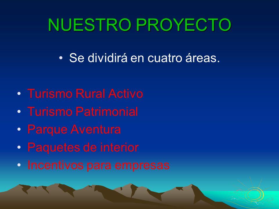 NUESTRO PROYECTO Se dividirá en cuatro áreas. Turismo Rural Activo Turismo Patrimonial Parque Aventura Paquetes de interior Incentivos para empresas