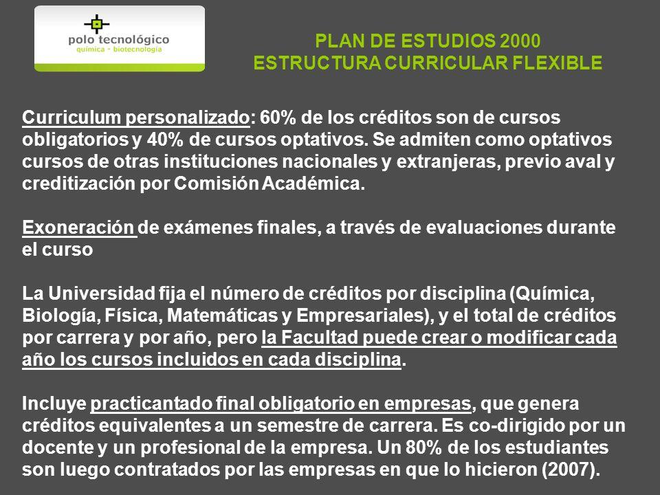 PLAN DE ESTUDIOS 2000 ESTRUCTURA CURRICULAR FLEXIBLE Curriculum personalizado: 60% de los créditos son de cursos obligatorios y 40% de cursos optativos.
