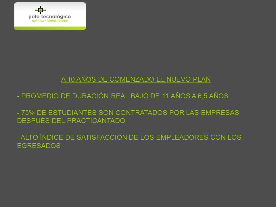 FORO DE COMPETITIVIDAD DEL SECTOR FARMACÉUTICO DE PRODUCCIÓN NACIONAL ORGANIZADO POR LA FACULTAD DE QUÍMICA (2003) OBJETIVOS - IDENTIFICACIÓN DE NICHOS DE OPORTUNIDAD EN LOS MERCADOS NACIONAL Y REGIONAL - PROMOVER UNA INTEGRACIÓN CON ENFOQUE DE CONGLOMERADO (CLUSTER), QUE INCLUYA EL CONOCIMIENTO COMO COMPONENTE PRINICIPALMETODOLOGÍA -ORGANIZACIÓN DE UN FORO QUE INCLUYA A TODOS LOS ACTORES (Empresas, Sindicatos, Farmacias, Instituciones de Cuidado de la Salud, Poder Ejecutivo, Parlamento, Universidad) PARA PROPONER Y DISCUTIR NICHOS DE OPORTUNIDAD ESPECÍFICOS -- ANÁLISIS FODA - CREACIÓN DE UNA HOJA DE RUTA.