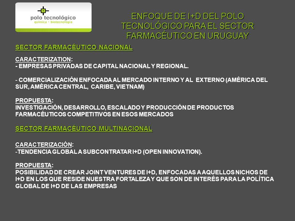 POLO TECNOLÓGICO DE PANDO Incubación de I+D dentro de las empresas: Un enfoque de riesgo y beneficio compartidos Objetivo Objetivo: Facilitar la incorporación de I+D en empresas de la industria farmacéutica y alimentaria.