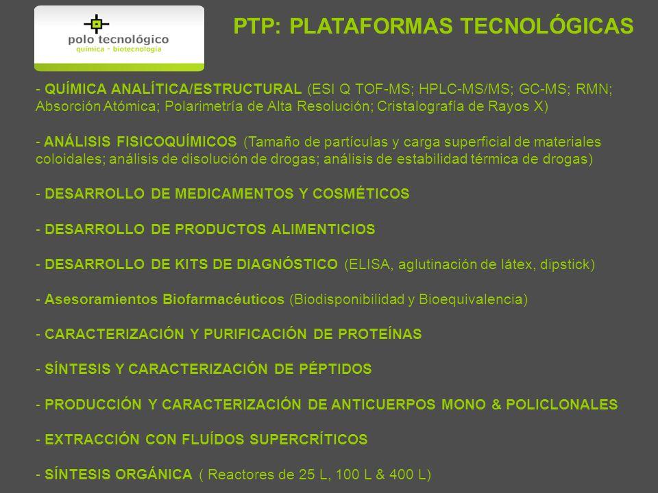 PTP: SERVICIOS TECNOLÓGICOS Actividades conjuntas y/o contratadas de I+D Servicios de análisis de alta tecnología Síntesis de química fina Capacitación de alto nivel al personal técnico de las empresas Asesoramiento integral en Propiedad Intelectual Asesoramiento en Inteligencia Competitiva (Vigilancia tecnológica y de mercado)