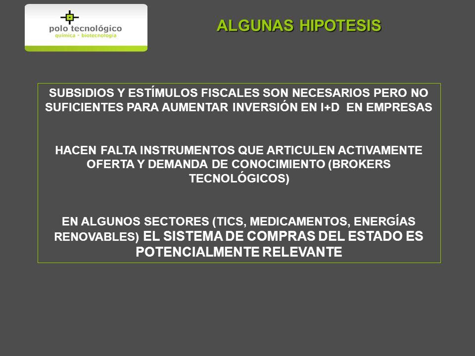 ROL DE LA UNIVERSIDAD EN LAS HIPOTESIS DISEÑAR INSTRUMENTOS CREATIVOS PARA ARTICULAR GENERACIÓN DE CONOCIMIENTO CON SU USO INNOVADOR POR LAS EMPRESAS INSTRUMENTOS HAN DE SER REALISTAS Y RENTABLES PARA AMBOS ACTORES (UNIVERSIDAD Y EMPRESAS) ASÍ COMO SOCIALMENTE BENEFICIOSOS.