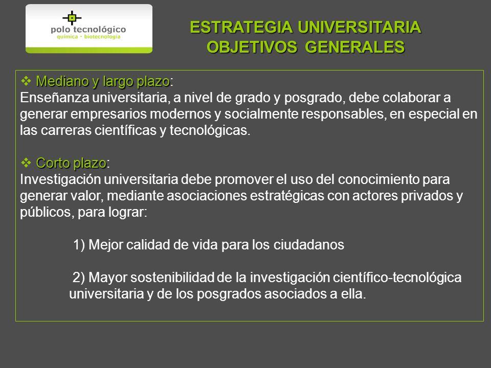 CREACIÓN DE UNA FUNDACIÓN (FUNDAQUIM) QUE FACILITA LA INTERACCIÓN CON SOCIOS EXTRA UNIVERSITARIOS (1998) CREACIÓN DE UNA INCUBADORA DE EMPRESAS (1999) NUEVO PLAN DE ESTUDIOS FLEXIBLE, PERSONALIZABLE Y CON 15% DE CRÉDITOS OBLIGATORIOS EN EL ÁREA DE NEGOCIOS (2000) CREACIÓN DE UN POLO TECNOLÓGICO (2001) ORGANIZACIÓN DE UN FORO DE COMPETITIVIDAD DEL SECTOR FARMACÉUTICO (2003) OBTENCIÓN DE SUBSIDIOS MIXTOS DEL GOBIERNO Y LA COMISIÓN EUROPEA PARA POTENCIAR EL POLO TECNOLÓGICO (2004-2007) Y PARA CREAR UN PARQUE CIENTÍFICO Y TECNOLÓGICO JUNTO A ESE POLO (2008-2011).
