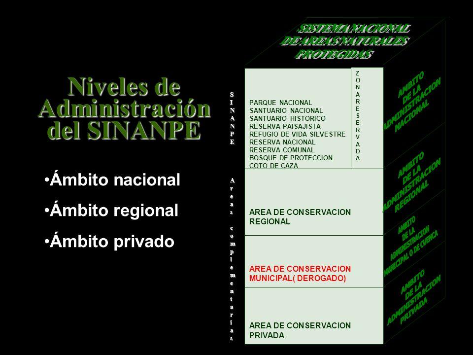 OBJETIVOS 1.- Descentralización. 2.- Las Áreas de Conservación Regional se conserven en el ámbito regional, y que las Áreas de Conservación Privadas p