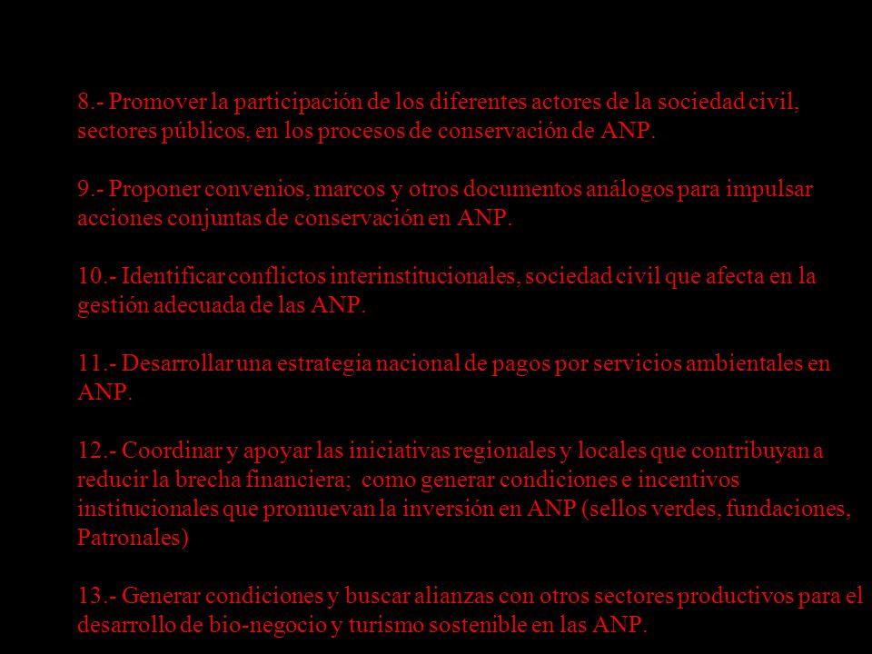 Niveles de Administración del SINANPE PARQUE NACIONAL SANTUARIO NACIONAL SANTUARIO HISTORICO RESERVA PAISAJISTA REFUGIO DE VIDA SILVESTRE RESERVA NACI