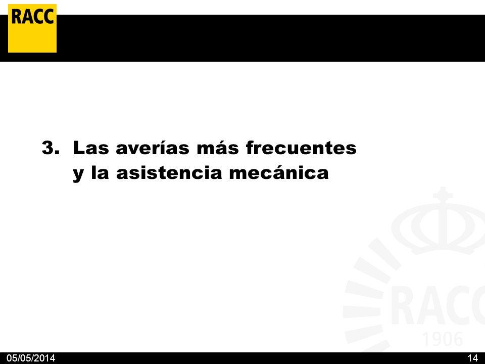 05/05/201414 3. Las averías más frecuentes y la asistencia mecánica