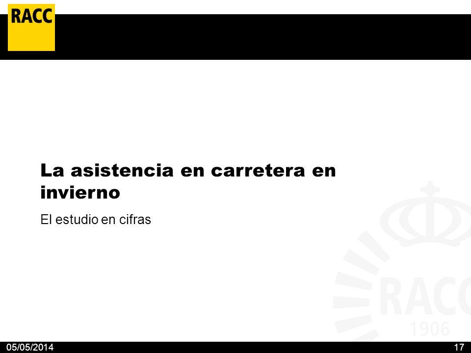 05/05/201417 La asistencia en carretera en invierno El estudio en cifras