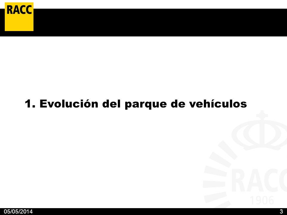 05/05/20143 1. Evolución del parque de vehículos