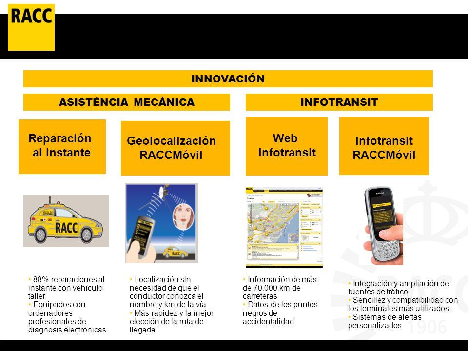 31 INNOVACIÓN Geolocalización RACCMóvil Web Infotransit 88% reparaciones al instante con vehículo taller Equipados con ordenadores profesionales de di