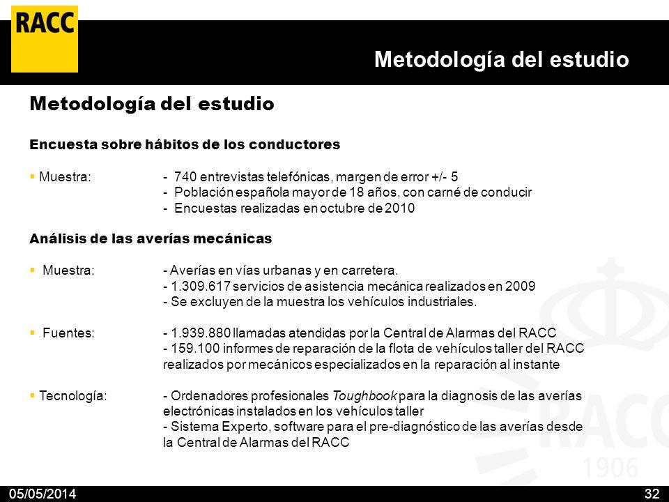 05/05/201432 Metodología del estudio Encuesta sobre hábitos de los conductores Muestra:- 740 entrevistas telefónicas, margen de error +/- 5 - Població
