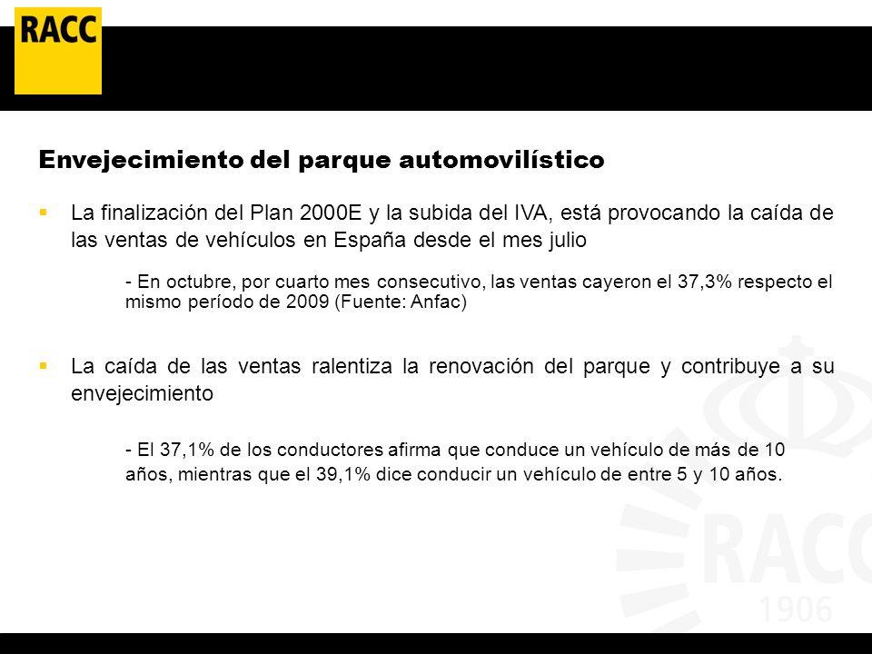 Envejecimiento del parque automovilístico La finalización del Plan 2000E y la subida del IVA, está provocando la caída de las ventas de vehículos en E