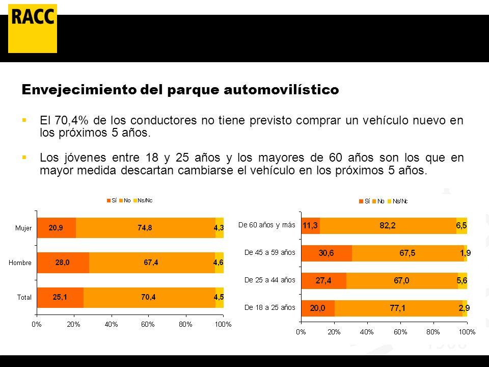 Envejecimiento del parque automovilístico El 70,4% de los conductores no tiene previsto comprar un vehículo nuevo en los próximos 5 años. Los jóvenes