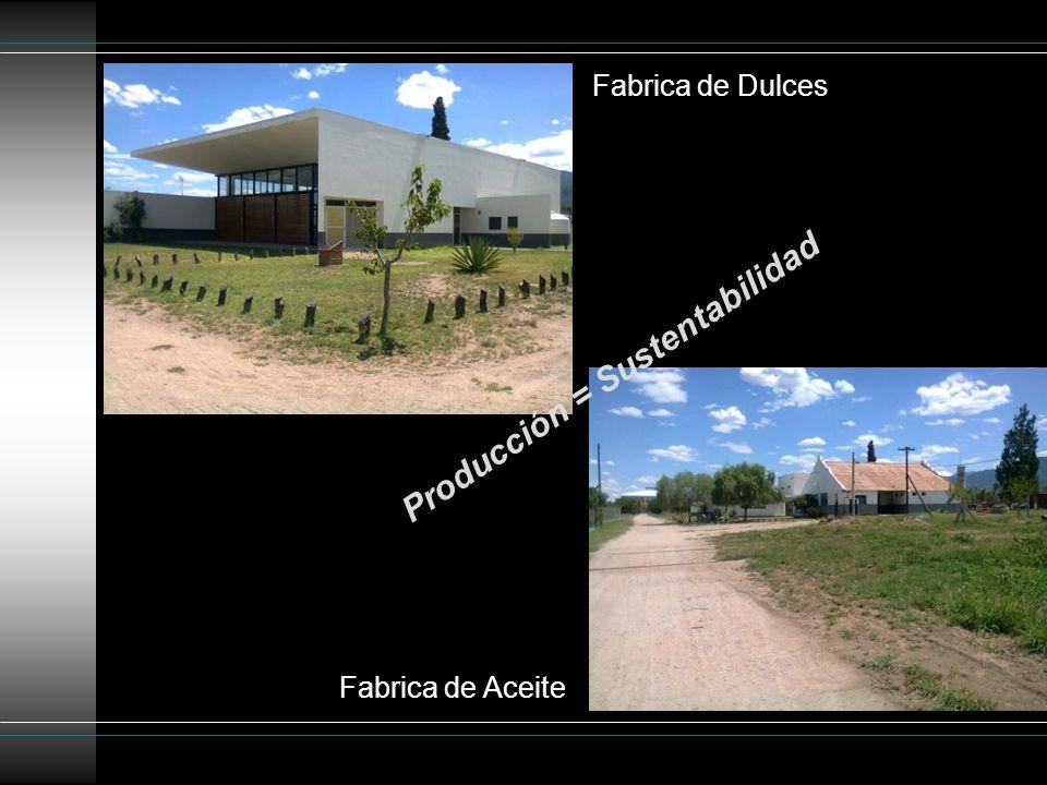Producción = Sustentabilidad Fabrica de Dulces Fabrica de Aceite