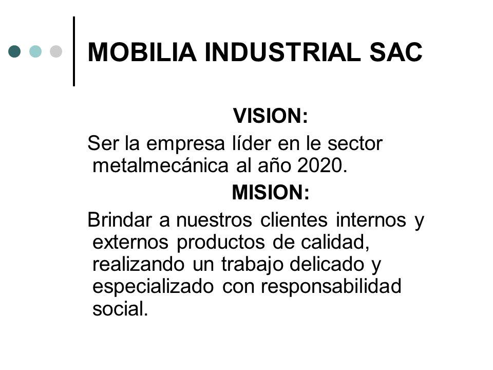 MOBILIA INDUSTRIAL SAC VISION: Ser la empresa líder en le sector metalmecánica al año 2020. MISION: Brindar a nuestros clientes internos y externos pr