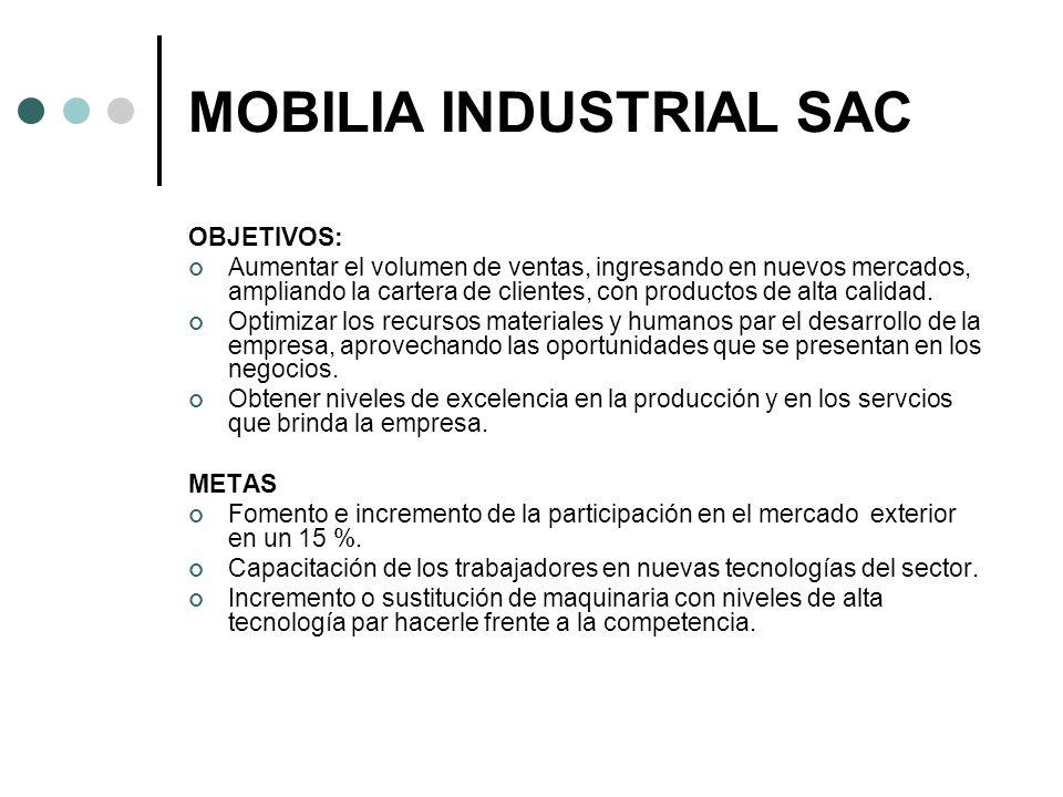 MOBILIA INDUSTRIAL SAC OBJETIVOS: Aumentar el volumen de ventas, ingresando en nuevos mercados, ampliando la cartera de clientes, con productos de alt