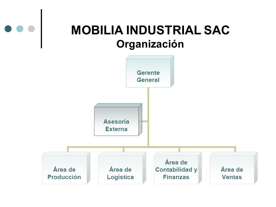 MOBILIA INDUSTRIAL SAC Organización Gerente General Área de Producción Área de Logística Área de Contabilidad y Finanzas Área de Ventas Asesoría Exter
