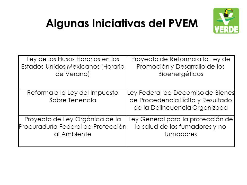 Algunas Iniciativas del PVEM Ley de los Husos Horarios en los Estados Unidos Mexicanos (Horario de Verano) Proyecto de Reforma a la Ley de Promoción y Desarrollo de los Bioenergéticos Reforma a la Ley del Impuesto Sobre Tenencia Ley Federal de Decomiso de Bienes de Procedencia Ilícita y Resultado de la Delincuencia Organizada Proyecto de Ley Orgánica de la Procuraduría Federal de Protección al Ambiente Ley General para la protección de la salud de los fumadores y no fumadores