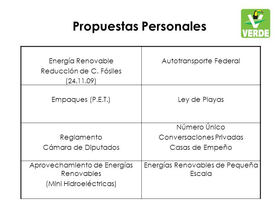 Propuestas Personales Energía Renovable Reducción de C.