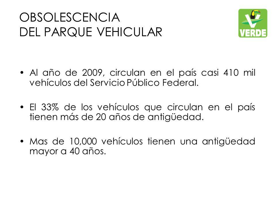 OBSOLESCENCIA DEL PARQUE VEHICULAR Al año de 2009, circulan en el país casi 410 mil vehículos del Servicio Público Federal.
