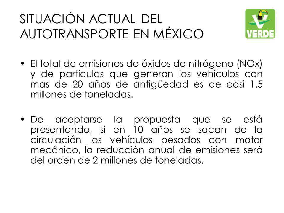 SITUACIÓN ACTUAL DEL AUTOTRANSPORTE EN MÉXICO El total de emisiones de óxidos de nitrógeno (NOx) y de partículas que generan los vehículos con mas de 20 años de antigüedad es de casi 1.5 millones de toneladas.