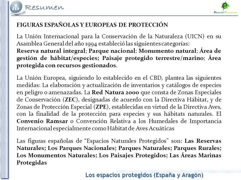Los espacios protegidos (España y Aragón) FIGURAS ESPAÑOLAS Y EUROPEAS DE PROTECCIÓN La Unión Internacional para la Conservación de la Naturaleza (UIC