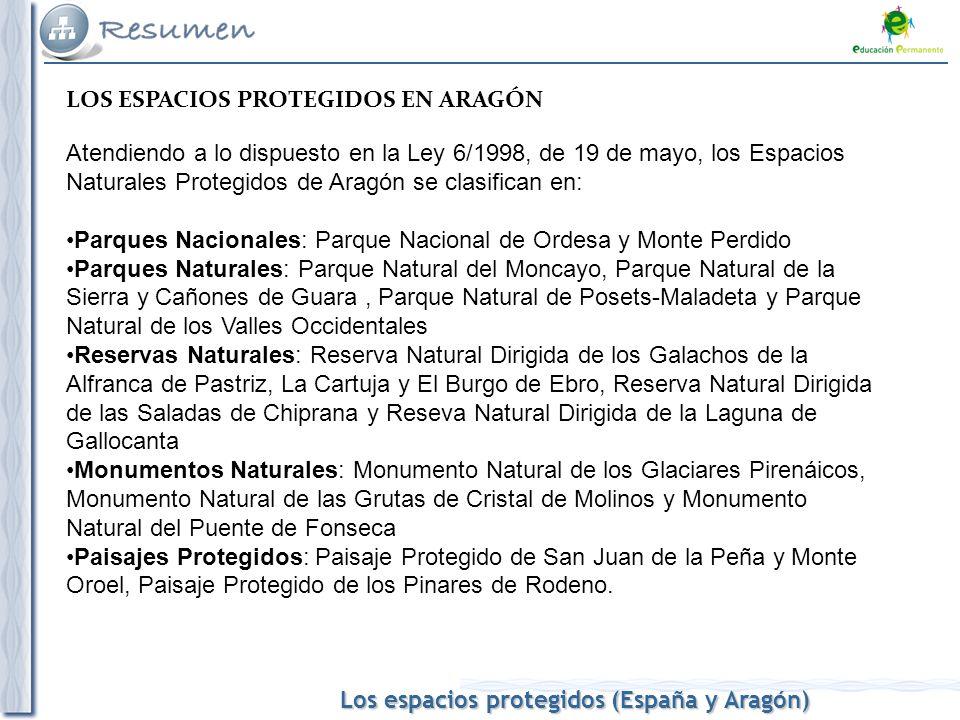 Los espacios protegidos (España y Aragón) LOS ESPACIOS PROTEGIDOS EN ARAGÓN Atendiendo a lo dispuesto en la Ley 6/1998, de 19 de mayo, los Espacios Naturales Protegidos de Aragón se clasifican en: Parques Nacionales: Parque Nacional de Ordesa y Monte Perdido Parques Naturales: Parque Natural del Moncayo, Parque Natural de la Sierra y Cañones de Guara, Parque Natural de Posets-Maladeta y Parque Natural de los Valles Occidentales Reservas Naturales: Reserva Natural Dirigida de los Galachos de la Alfranca de Pastriz, La Cartuja y El Burgo de Ebro, Reserva Natural Dirigida de las Saladas de Chiprana y Reseva Natural Dirigida de la Laguna de Gallocanta Monumentos Naturales: Monumento Natural de los Glaciares Pirenáicos, Monumento Natural de las Grutas de Cristal de Molinos y Monumento Natural del Puente de Fonseca Paisajes Protegidos: Paisaje Protegido de San Juan de la Peña y Monte Oroel, Paisaje Protegido de los Pinares de Rodeno.