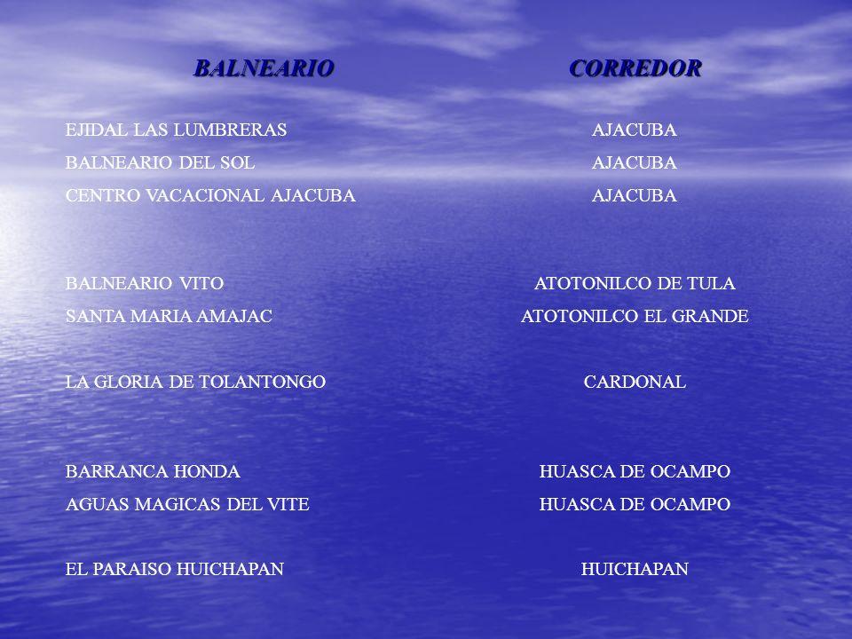 BALNEARIOCORREDOR EJIDAL LAS LUMBRERASAJACUBA BALNEARIO DEL SOLAJACUBA CENTRO VACACIONAL AJACUBAAJACUBA BALNEARIO VITOATOTONILCO DE TULA SANTA MARIA A