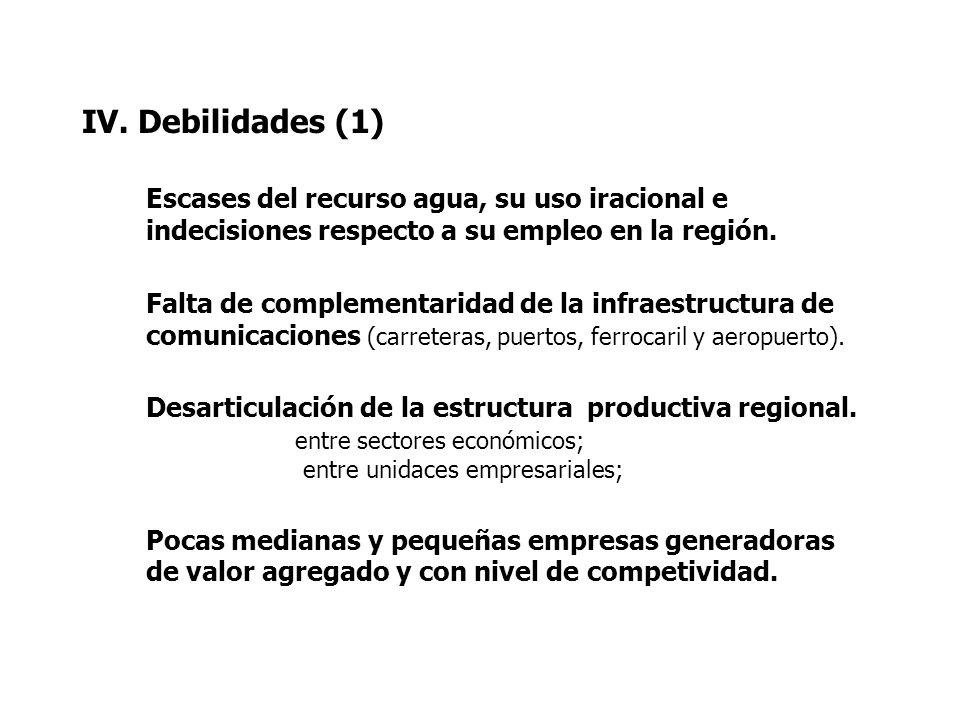 IV. Debilidades (1) Desarticulación de la estructura productiva regional. entre sectores económicos; entre unidaces empresariales; Falta de complement