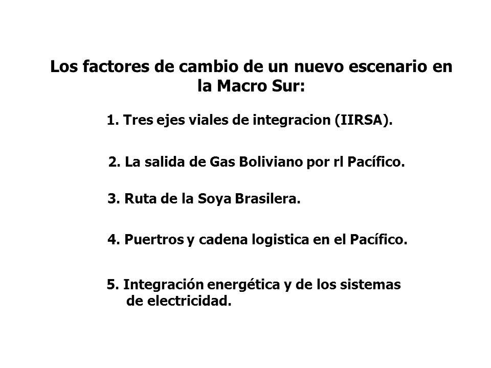 Los factores de cambio de un nuevo escenario en la Macro Sur: 1. Tres ejes viales de integracion (IIRSA). 2. La salida de Gas Boliviano por rl Pacífic