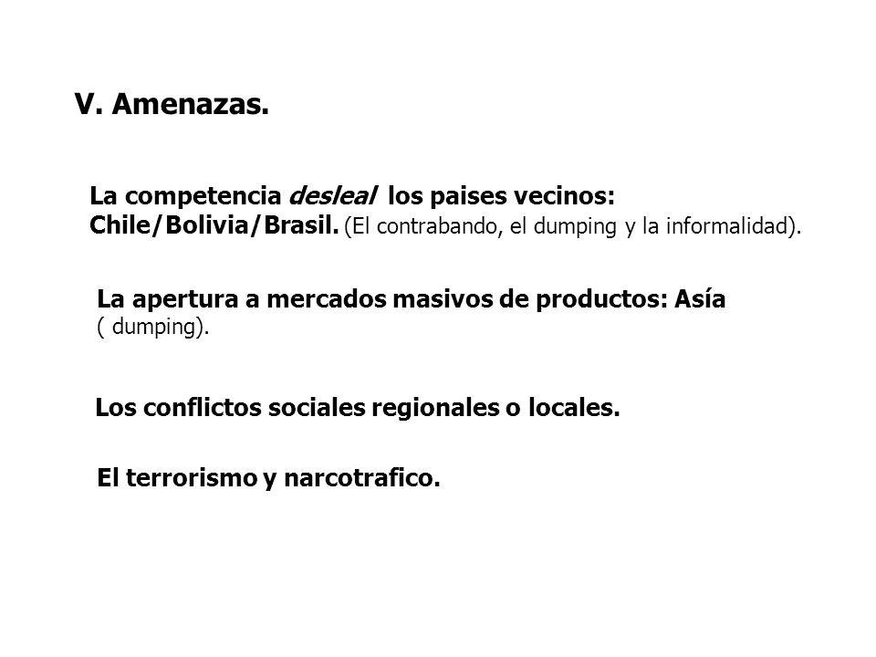 V. Amenazas. La competencia desleal los paises vecinos: Chile/Bolivia/Brasil. (El contrabando, el dumping y la informalidad). La apertura a mercados m