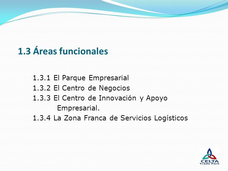 1.3 Áreas funcionales 1.3.1 El Parque Empresarial 1.3.2 El Centro de Negocios 1.3.3 El Centro de Innovación y Apoyo Empresarial. 1.3.4 La Zona Franca