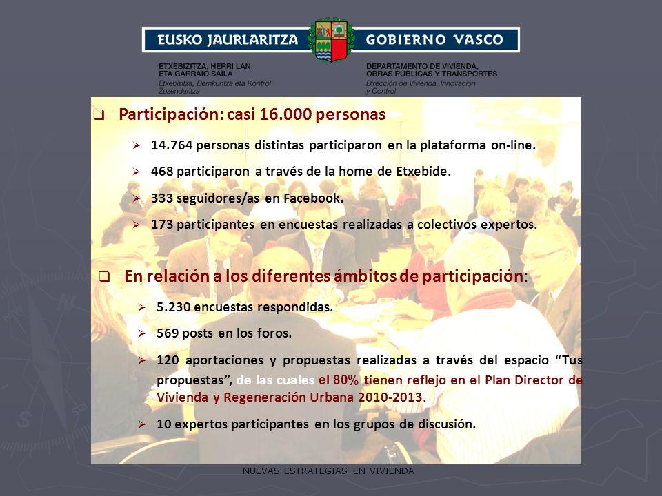 Participación: casi 16.000 personas 14.764 personas distintas participaron en la plataforma on-line. 468 participaron a través de la home de Etxebide.