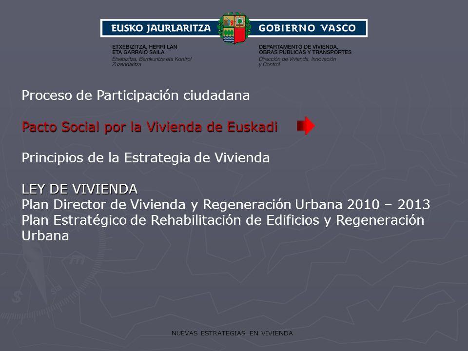 NUEVAS ESTRATEGIAS EN VIVIENDA Pacto Social por la Vivienda de Euskadi LEY DE VIVIENDA Proceso de Participación ciudadana Pacto Social por la Vivienda