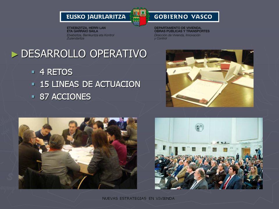 NUEVAS ESTRATEGIAS EN VIVIENDA DESARROLLO OPERATIVO DESARROLLO OPERATIVO 4 RETOS 4 RETOS 15 LINEAS DE ACTUACION 15 LINEAS DE ACTUACION 87 ACCIONES 87