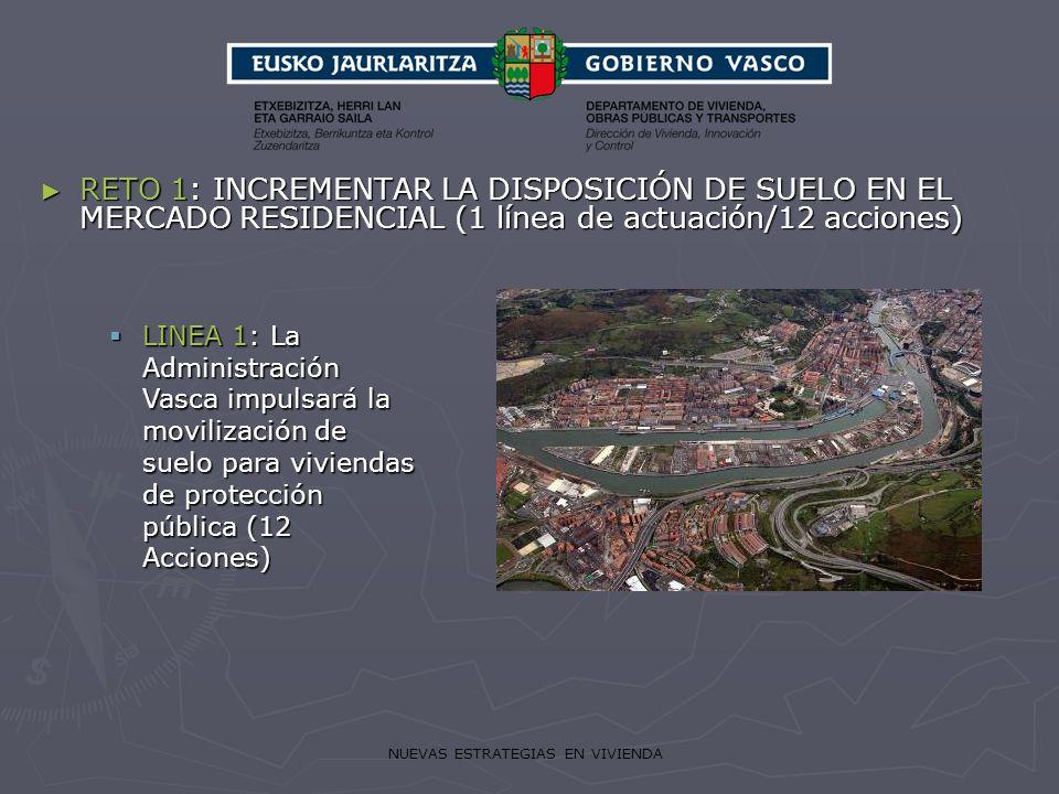 NUEVAS ESTRATEGIAS EN VIVIENDA RETO 1: INCREMENTAR LA DISPOSICIÓN DE SUELO EN EL MERCADO RESIDENCIAL (1 línea de actuación/12 acciones) RETO 1: INCREM
