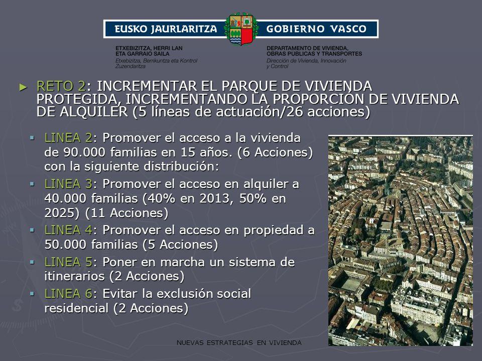 NUEVAS ESTRATEGIAS EN VIVIENDA RETO 2: INCREMENTAR EL PARQUE DE VIVIENDA PROTEGIDA, INCREMENTANDO LA PROPORCIÓN DE VIVIENDA DE ALQUILER (5 líneas de a