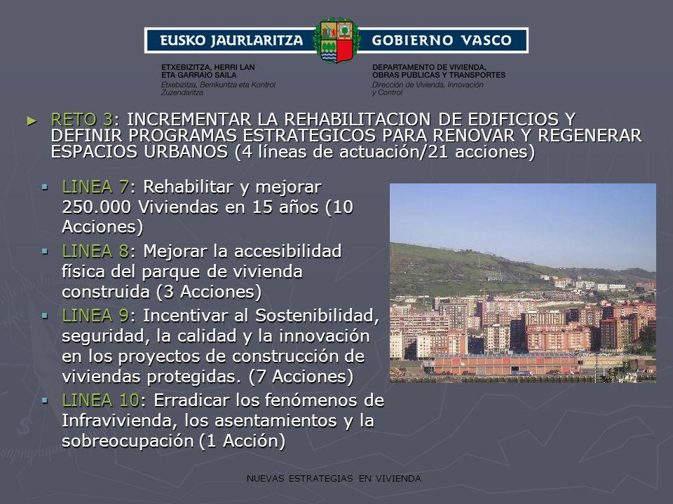 NUEVAS ESTRATEGIAS EN VIVIENDA RETO 3: INCREMENTAR LA REHABILITACION DE EDIFICIOS Y DEFINIR PROGRAMAS ESTRATEGICOS PARA RENOVAR Y REGENERAR ESPACIOS U
