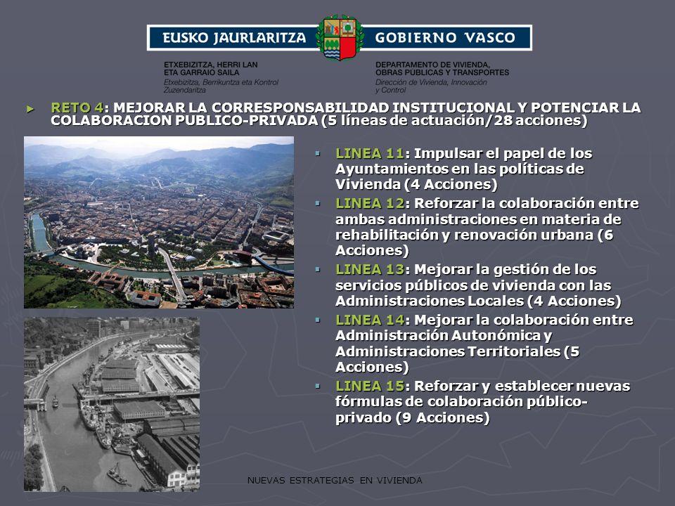 NUEVAS ESTRATEGIAS EN VIVIENDA RETO 4: MEJORAR LA CORRESPONSABILIDAD INSTITUCIONAL Y POTENCIAR LA COLABORACION PUBLICO-PRIVADA (5 líneas de actuación/