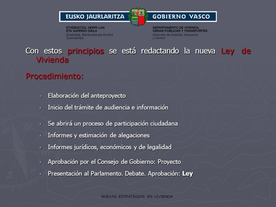 NUEVAS ESTRATEGIAS EN VIVIENDA Con estos principios se está redactando la nueva Ley de Vivienda Procedimiento: Elaboración del anteproyecto Elaboració