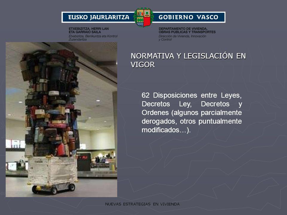 NUEVAS ESTRATEGIAS EN VIVIENDA NORMATIVA Y LEGISLACIÓN EN VIGOR 62 Disposiciones entre Leyes, Decretos Ley, Decretos y Ordenes (algunos parcialmente d