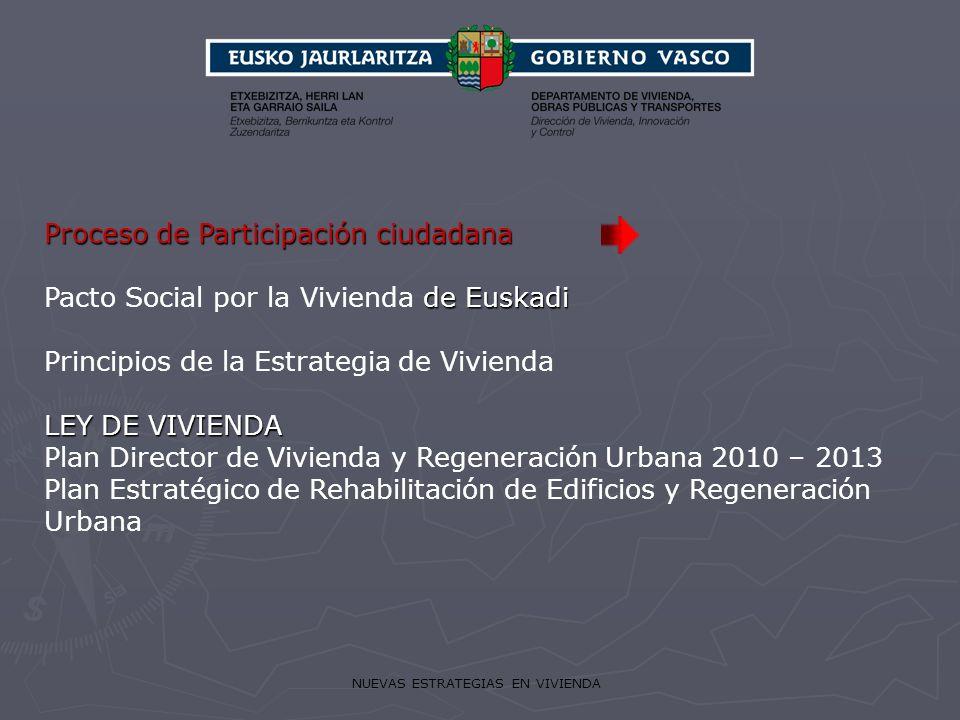 NUEVAS ESTRATEGIAS EN VIVIENDA Proceso de Participación ciudadana de Euskadi LEY DE VIVIENDA Proceso de Participación ciudadana Pacto Social por la Vi