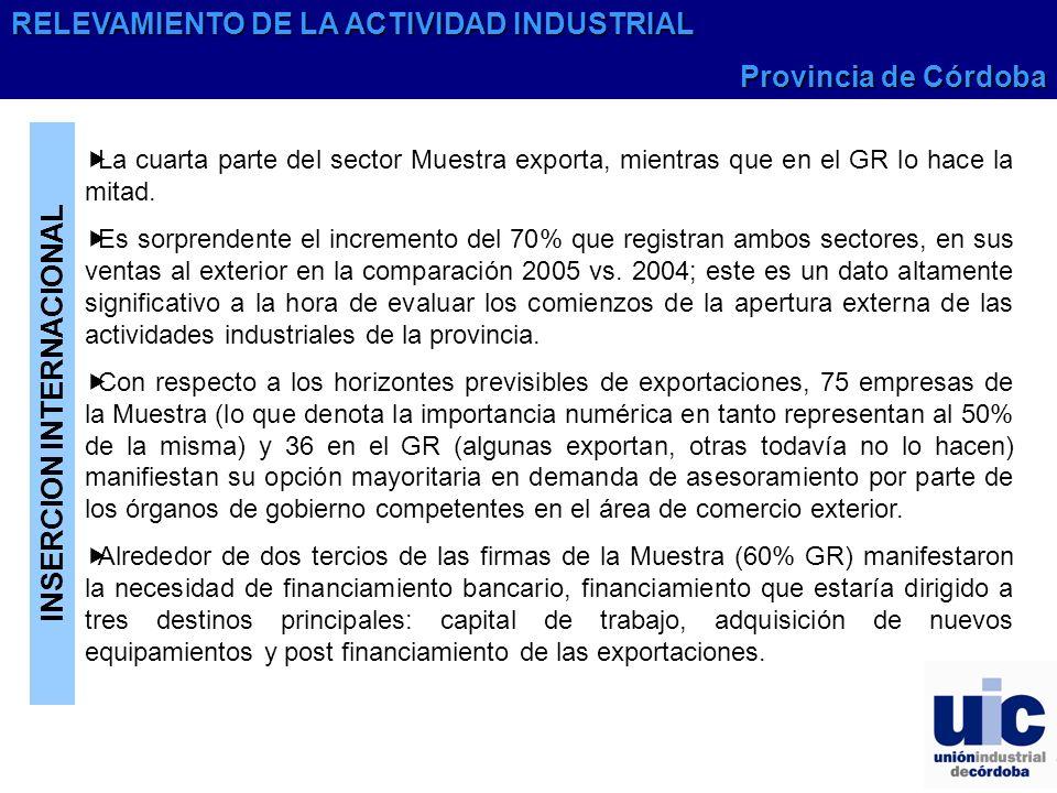 INSERCION INTERNACIONAL La cuarta parte del sector Muestra exporta, mientras que en el GR lo hace la mitad. Es sorprendente el incremento del 70% que