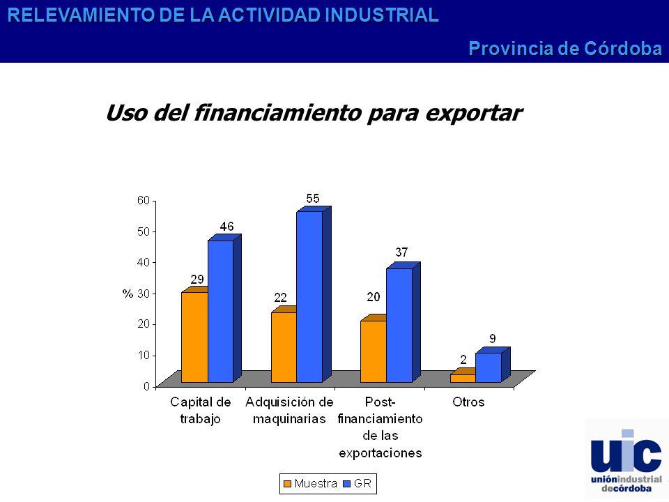 Uso del financiamiento para exportar RELEVAMIENTO DE LA ACTIVIDAD INDUSTRIAL Provincia de Córdoba