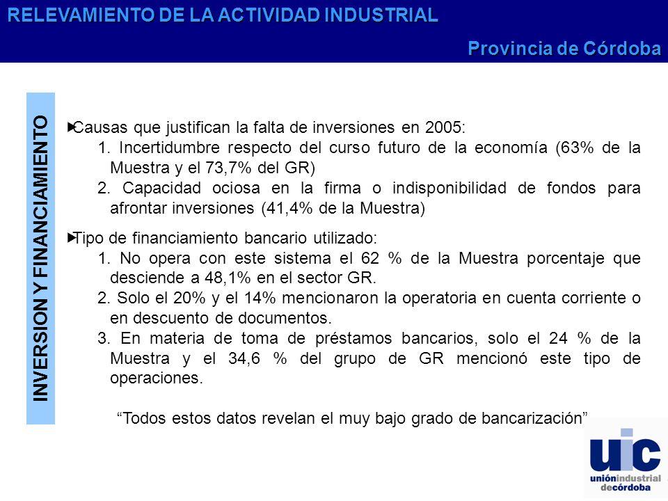 Causas que justifican la falta de inversiones en 2005: 1. Incertidumbre respecto del curso futuro de la economía (63% de la Muestra y el 73,7% del GR)